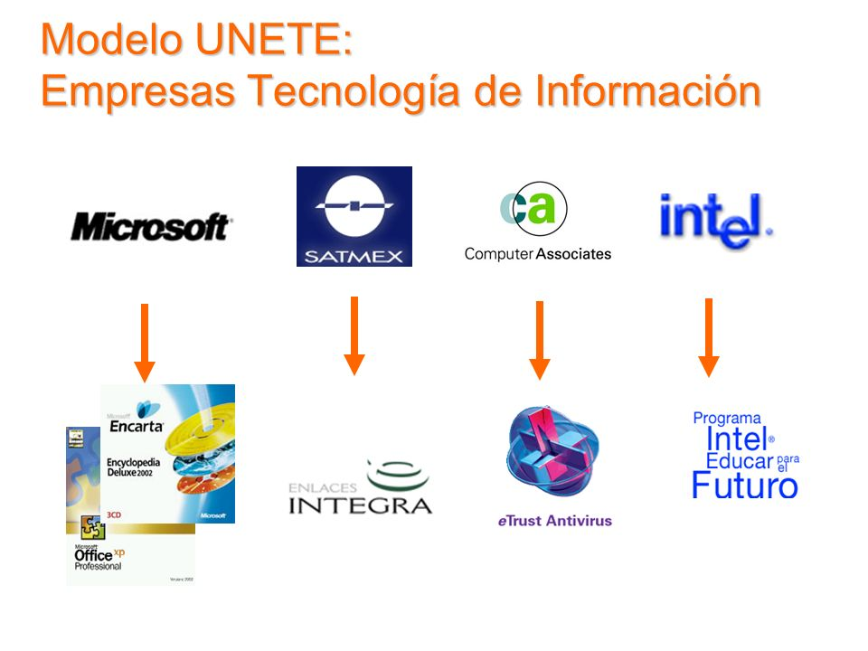 Empresas Tecnología de Información