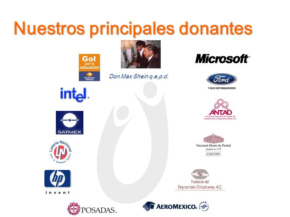 Nuestros principales donantes