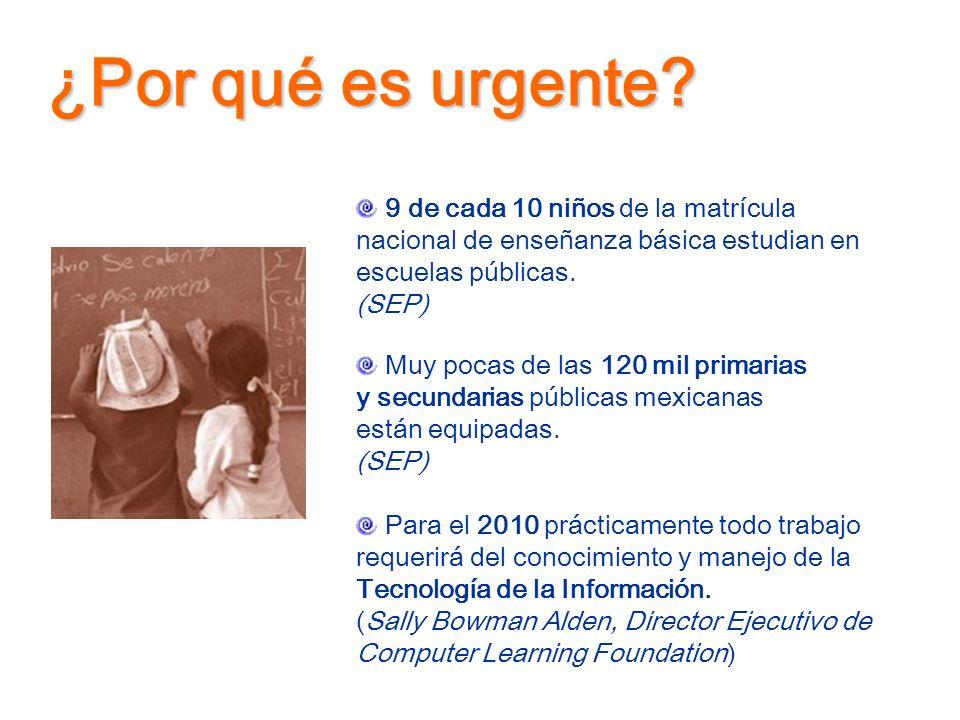 ¿Por qué es urgente 9 de cada 10 niños de la matrícula nacional de enseñanza básica estudian en escuelas públicas.