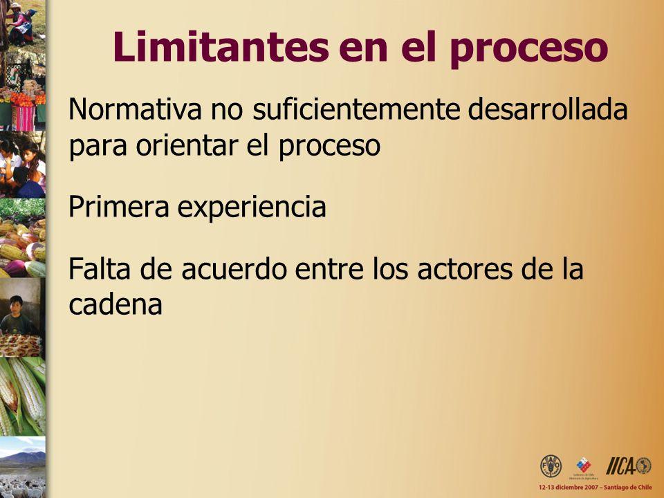 Limitantes en el proceso