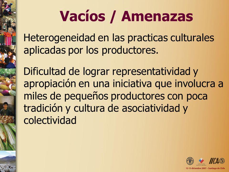 Vacíos / Amenazas Heterogeneidad en las practicas culturales aplicadas por los productores.