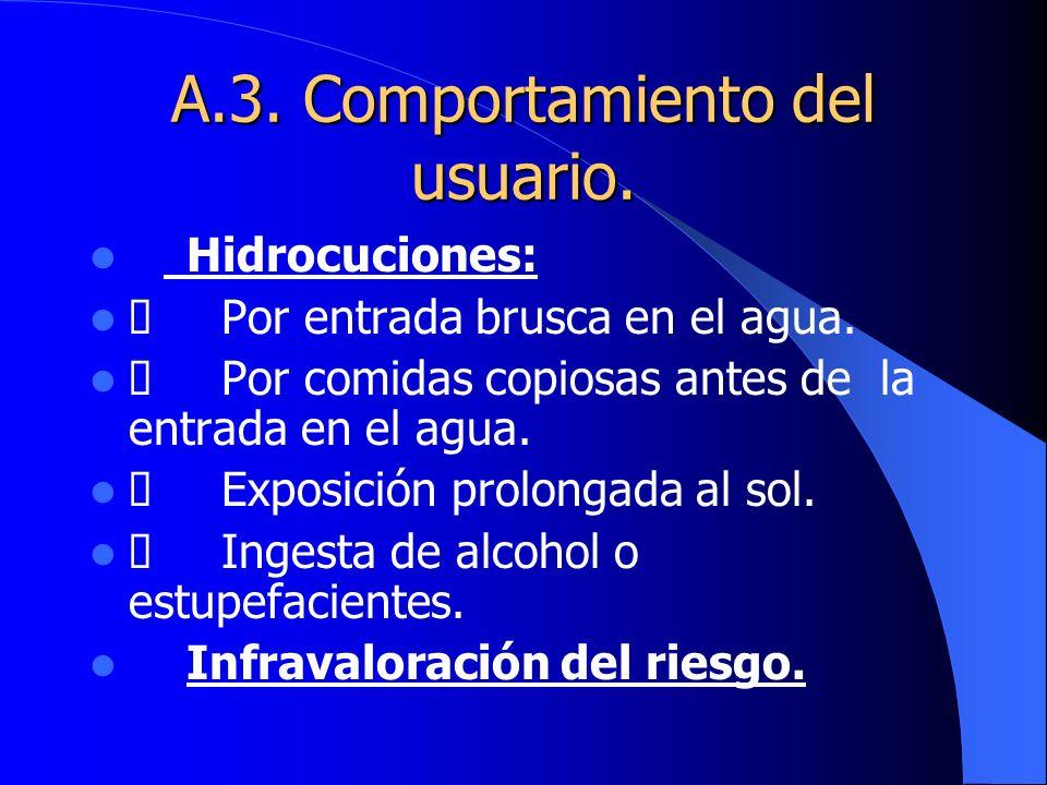 A.3. Comportamiento del usuario.