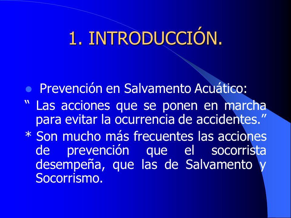 1. INTRODUCCIÓN. Prevención en Salvamento Acuático: