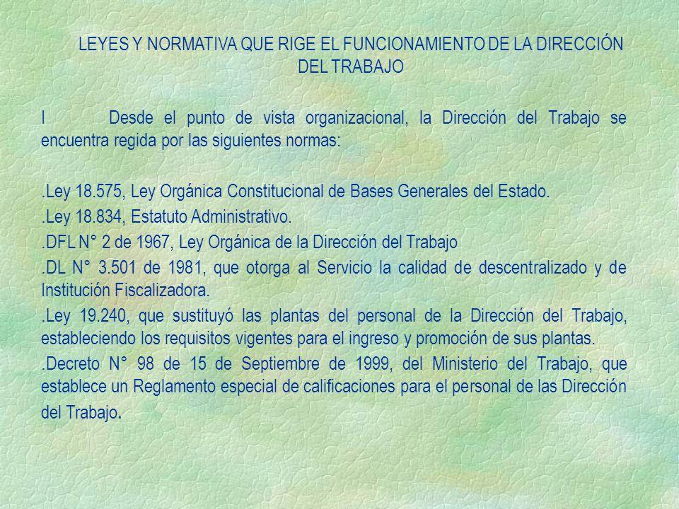 LEYES Y NORMATIVA QUE RIGE EL FUNCIONAMIENTO DE LA DIRECCIÓN DEL TRABAJO