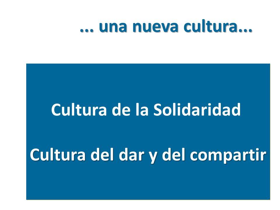 Cultura de la Solidaridad Cultura del dar y del compartir