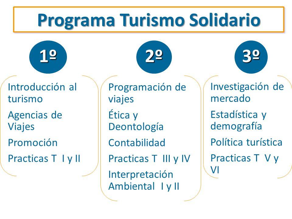 Programa Turismo Solidario