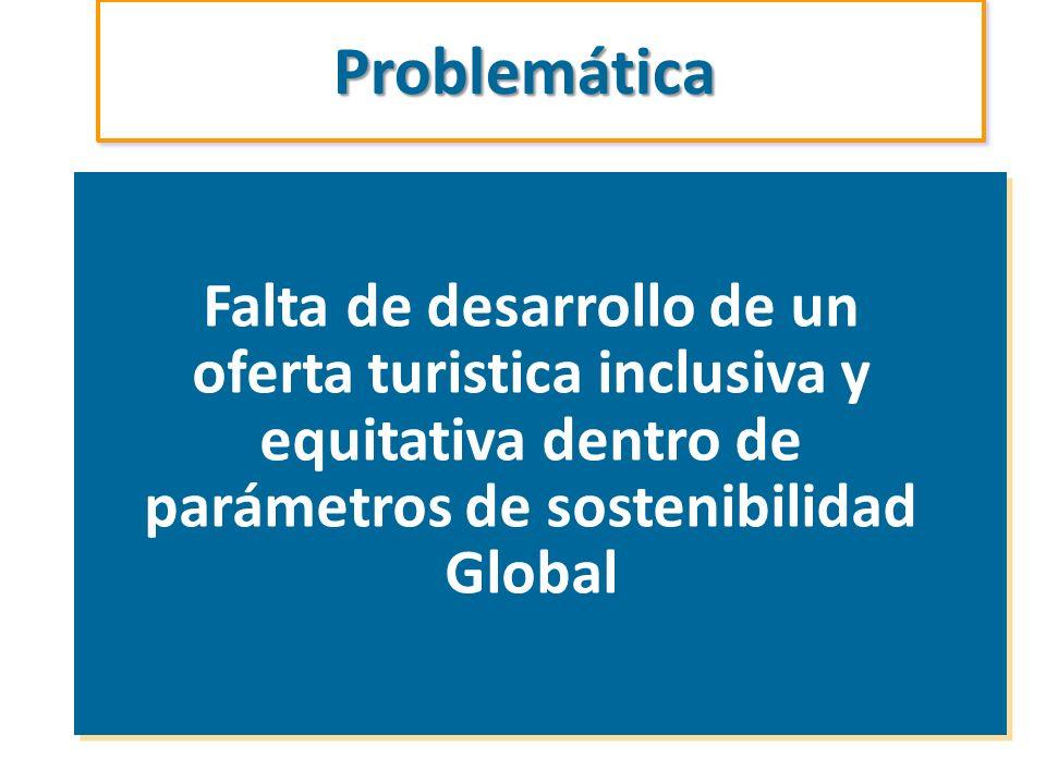 Problemática Falta de desarrollo de un oferta turistica inclusiva y equitativa dentro de parámetros de sostenibilidad Global.