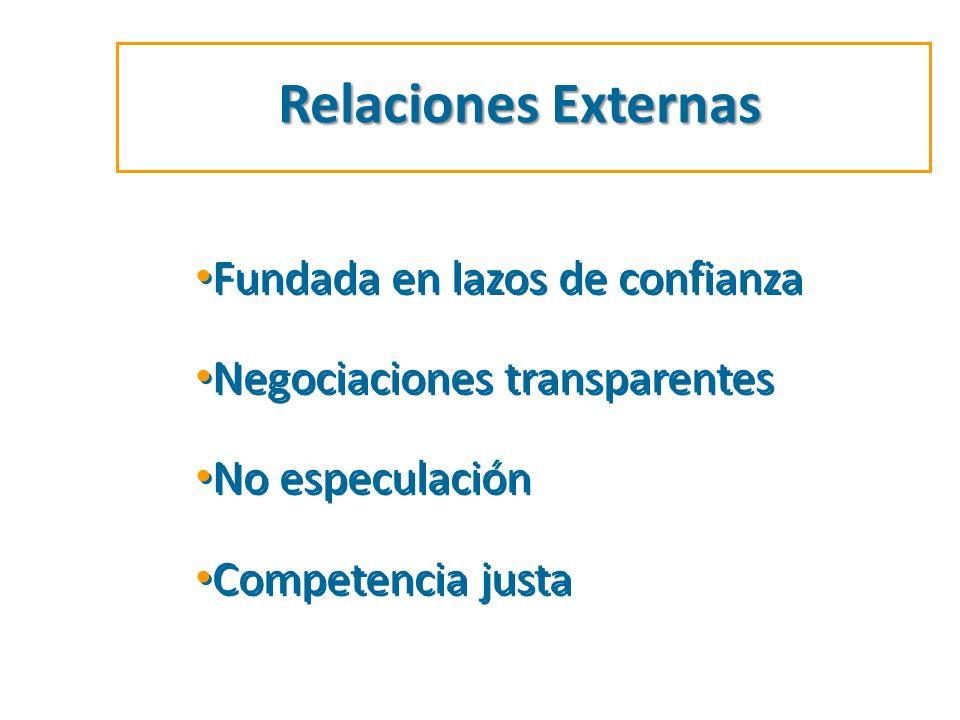 Relaciones Externas Fundada en lazos de confianza