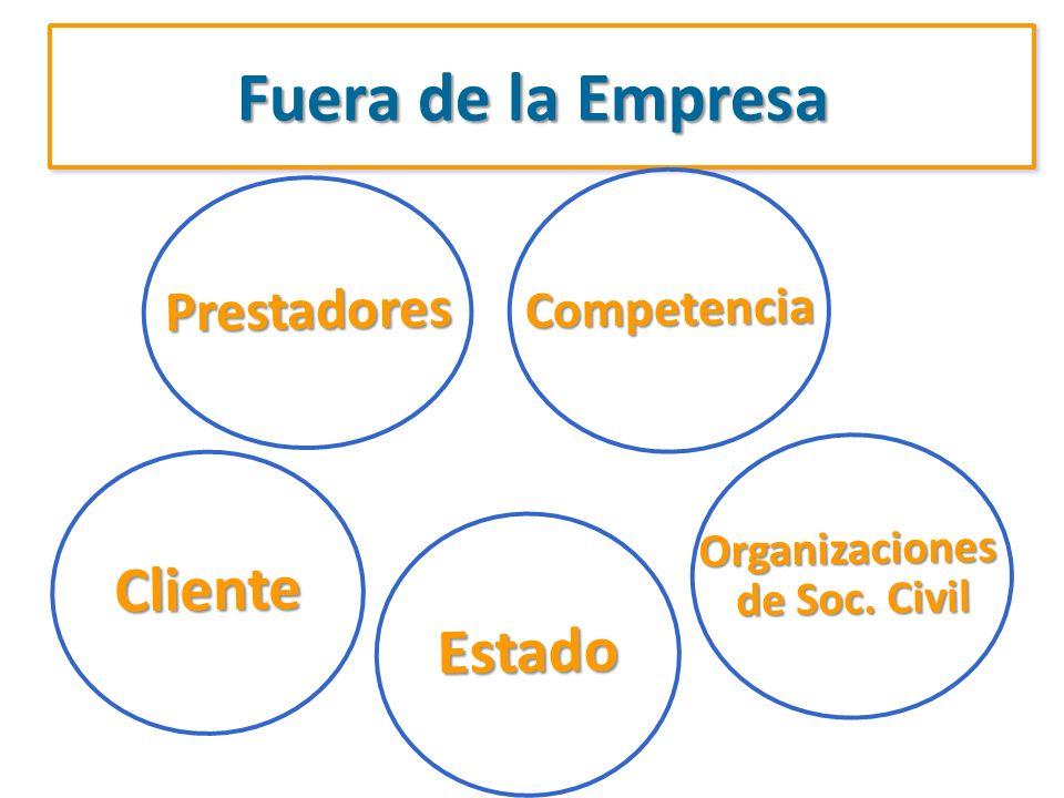 Fuera de la Empresa Cliente Estado Prestadores Competencia