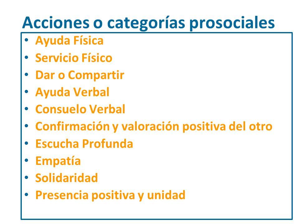 Acciones o categorías prosociales