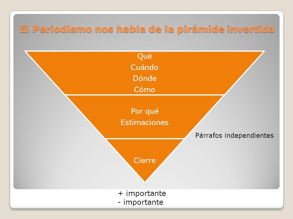 El Periodismo nos habla de la pirámide invertida