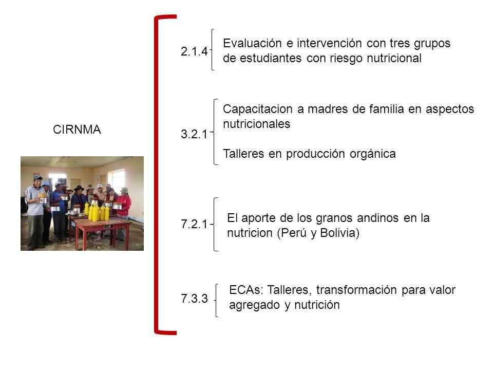Evaluación e intervención con tres grupos de estudiantes con riesgo nutricional
