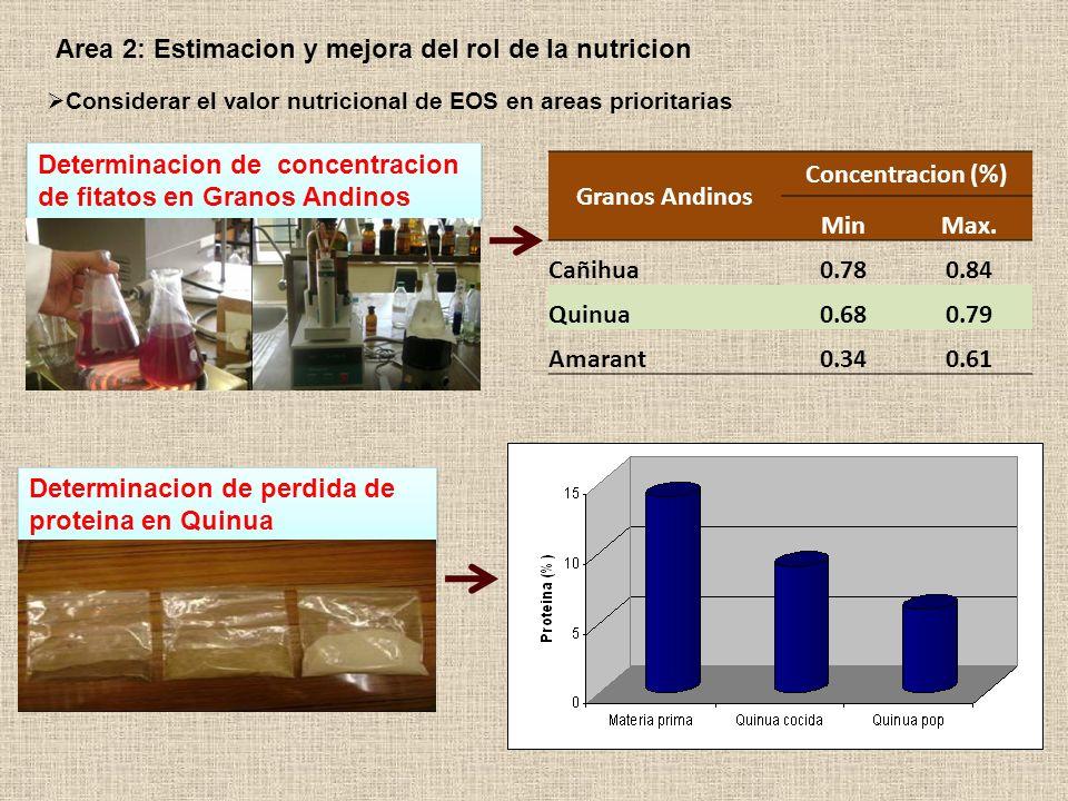 Area 2: Estimacion y mejora del rol de la nutricion