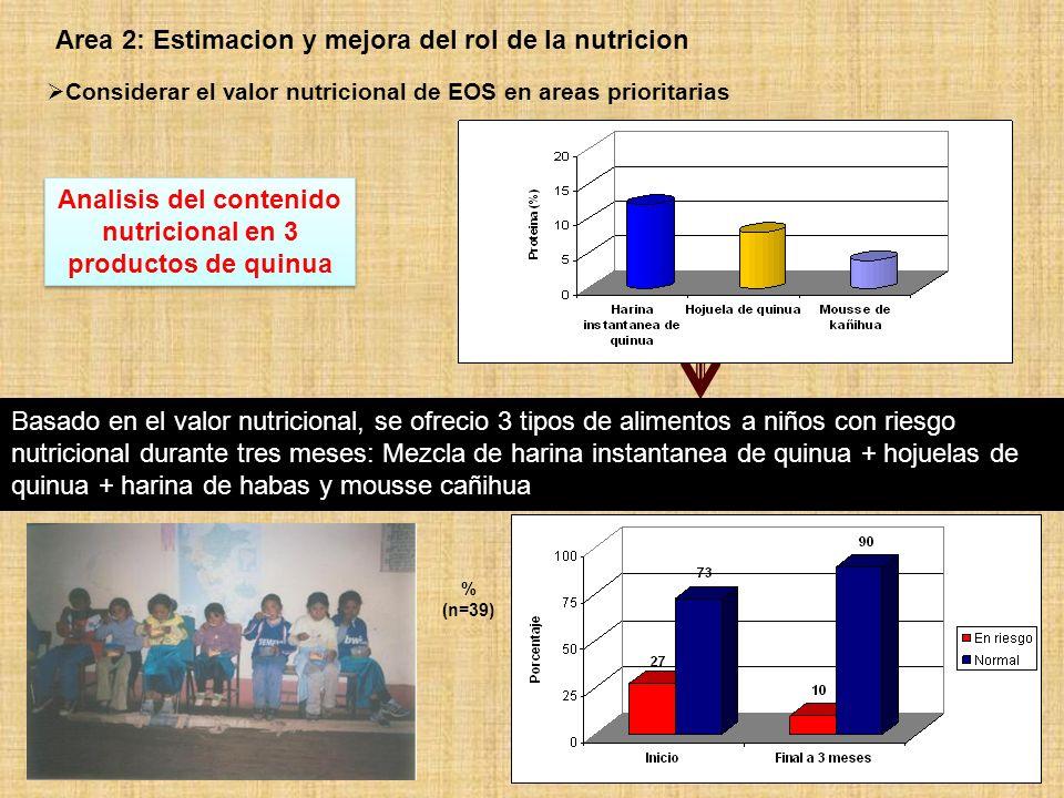 Analisis del contenido nutricional en 3 productos de quinua