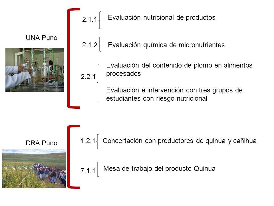 Evaluación nutricional de productos