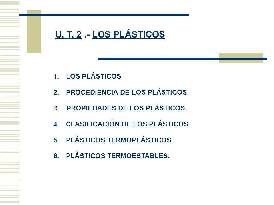 U. T. 2 .- LOS PLÁSTICOS 1. LOS PLÁSTICOS