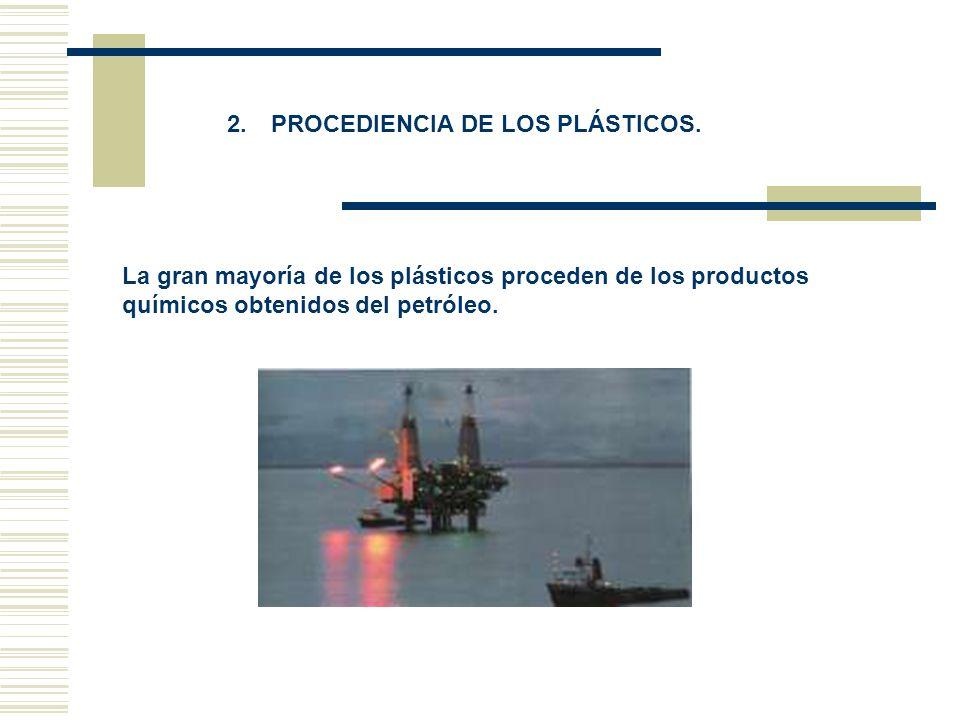 2. PROCEDIENCIA DE LOS PLÁSTICOS.