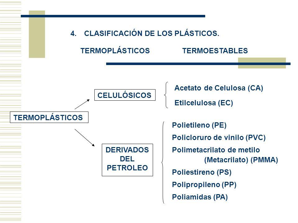4. CLASIFICACIÓN DE LOS PLÁSTICOS.
