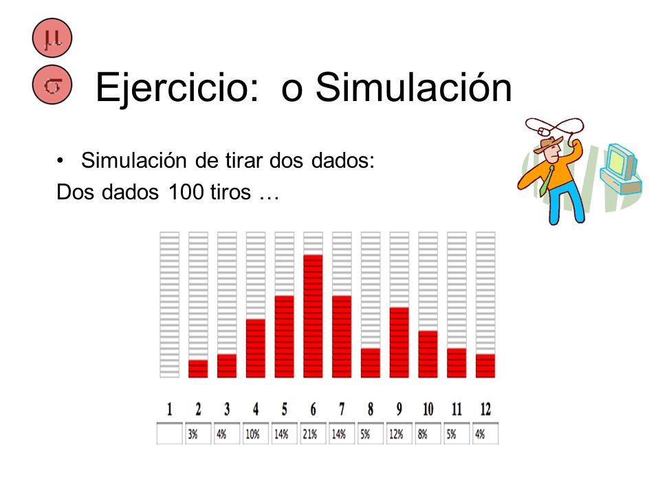 Ejercicio: o Simulación