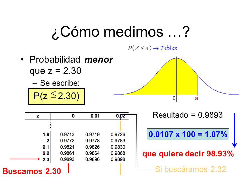 ¿Cómo medimos … Probabilidad menor que z = 2.30 P(z 2.30) Se escribe: