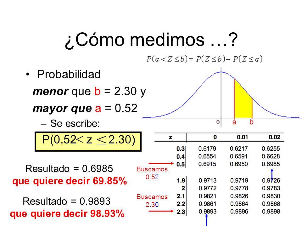 ¿Cómo medimos … Probabilidad menor que b = 2.30 y mayor que a = 0.52