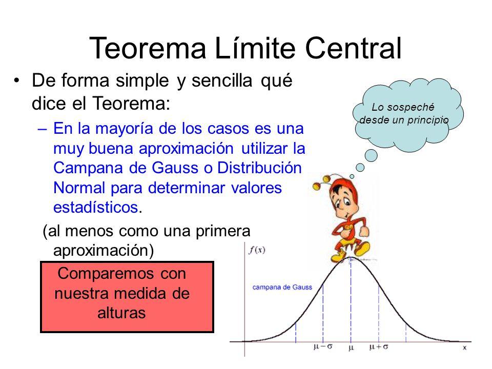 Teorema Límite Central