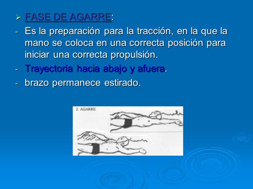 FASE DE AGARRE: Es la preparación para la tracción, en la que la mano se coloca en una correcta posición para iniciar una correcta propulsión.