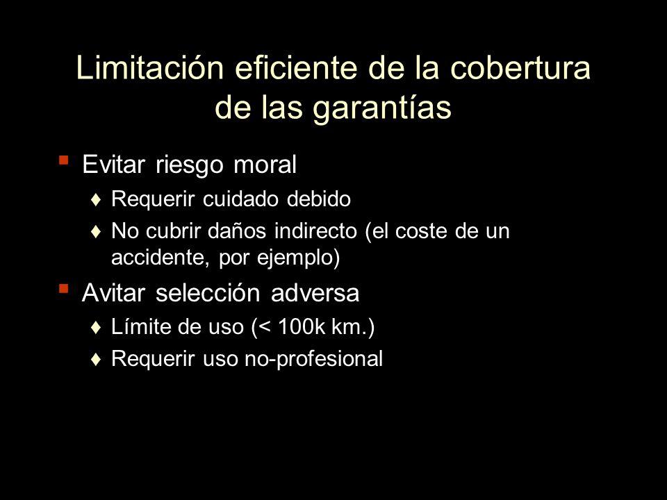 Limitación eficiente de la cobertura de las garantías