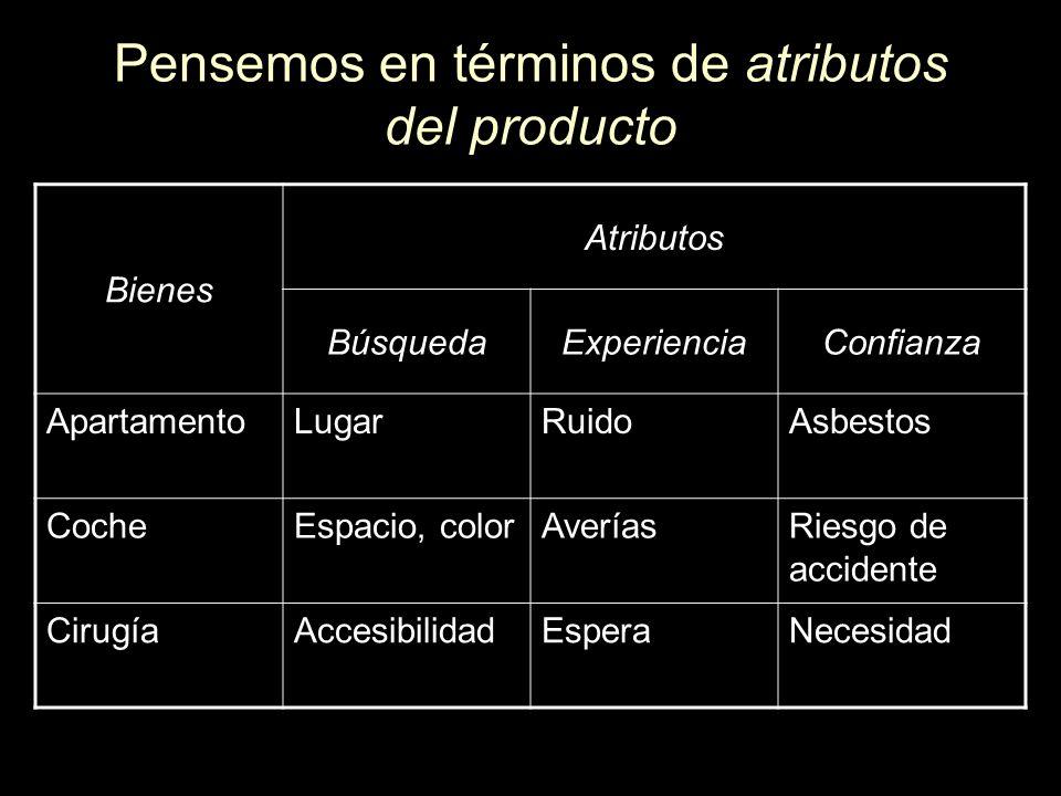 Pensemos en términos de atributos del producto