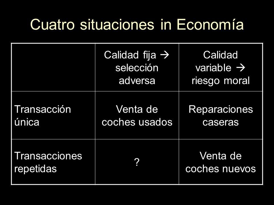 Cuatro situaciones in Economía