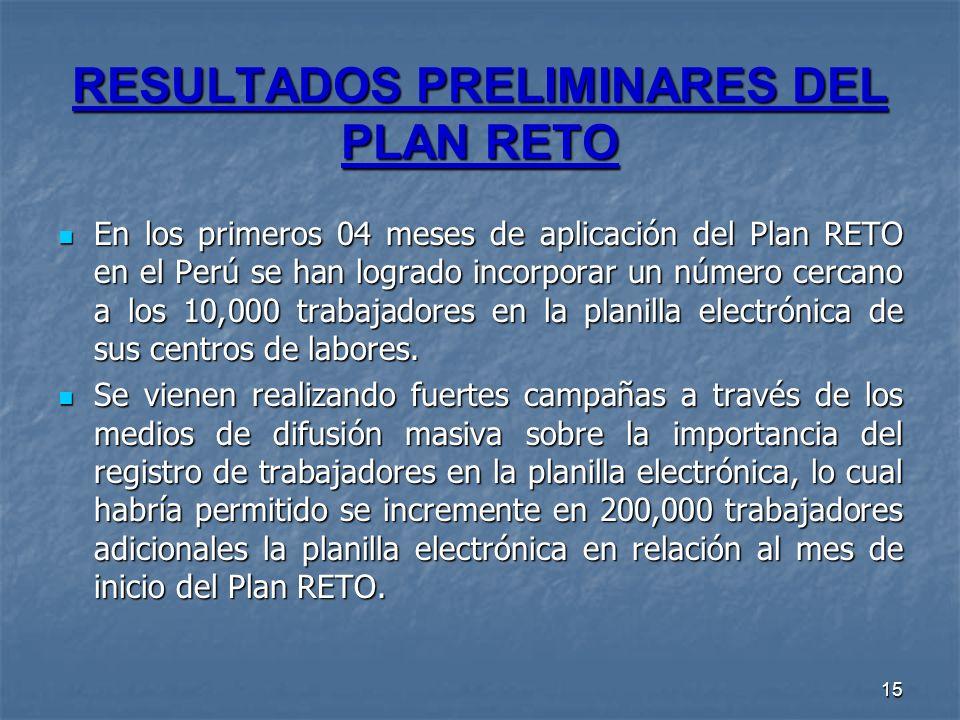 RESULTADOS PRELIMINARES DEL PLAN RETO