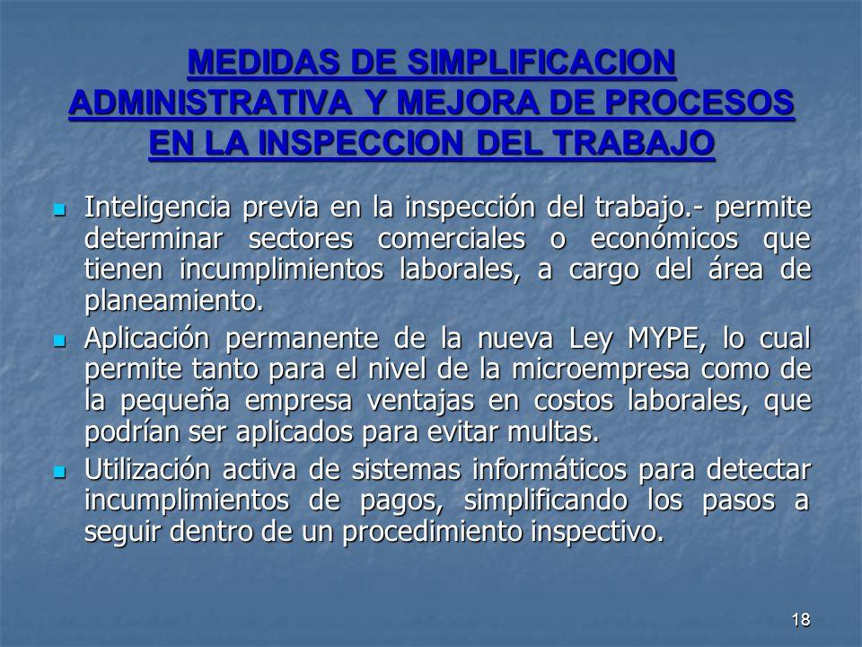 MEDIDAS DE SIMPLIFICACION ADMINISTRATIVA Y MEJORA DE PROCESOS EN LA INSPECCION DEL TRABAJO