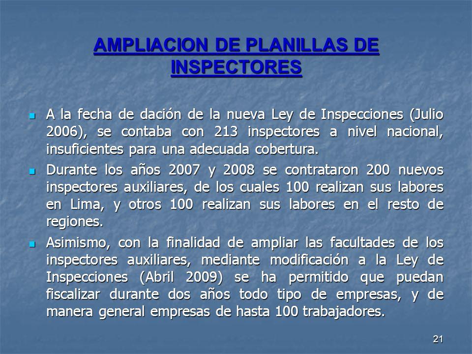 AMPLIACION DE PLANILLAS DE INSPECTORES
