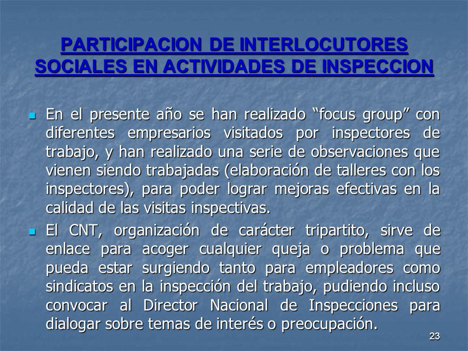 PARTICIPACION DE INTERLOCUTORES SOCIALES EN ACTIVIDADES DE INSPECCION