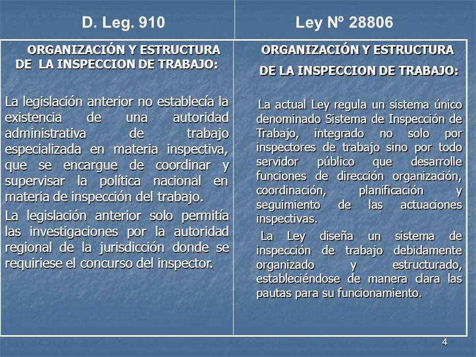 D. Leg. 910Ley Nº 28806. ORGANIZACIÓN Y ESTRUCTURA DE LA INSPECCION DE TRABAJO: