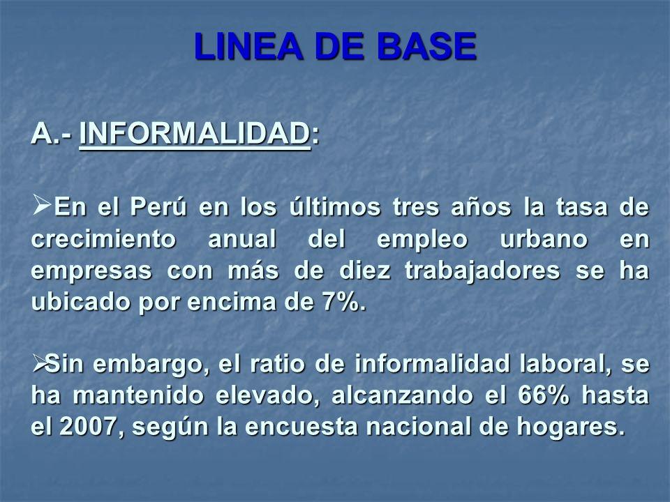 LINEA DE BASE A.- INFORMALIDAD: