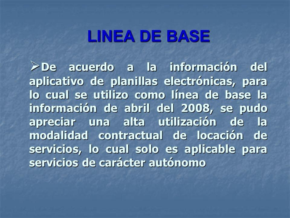 LINEA DE BASE