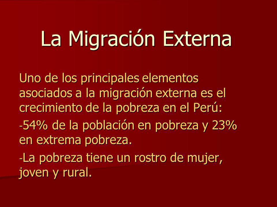 La Migración Externa Uno de los principales elementos asociados a la migración externa es el crecimiento de la pobreza en el Perú:
