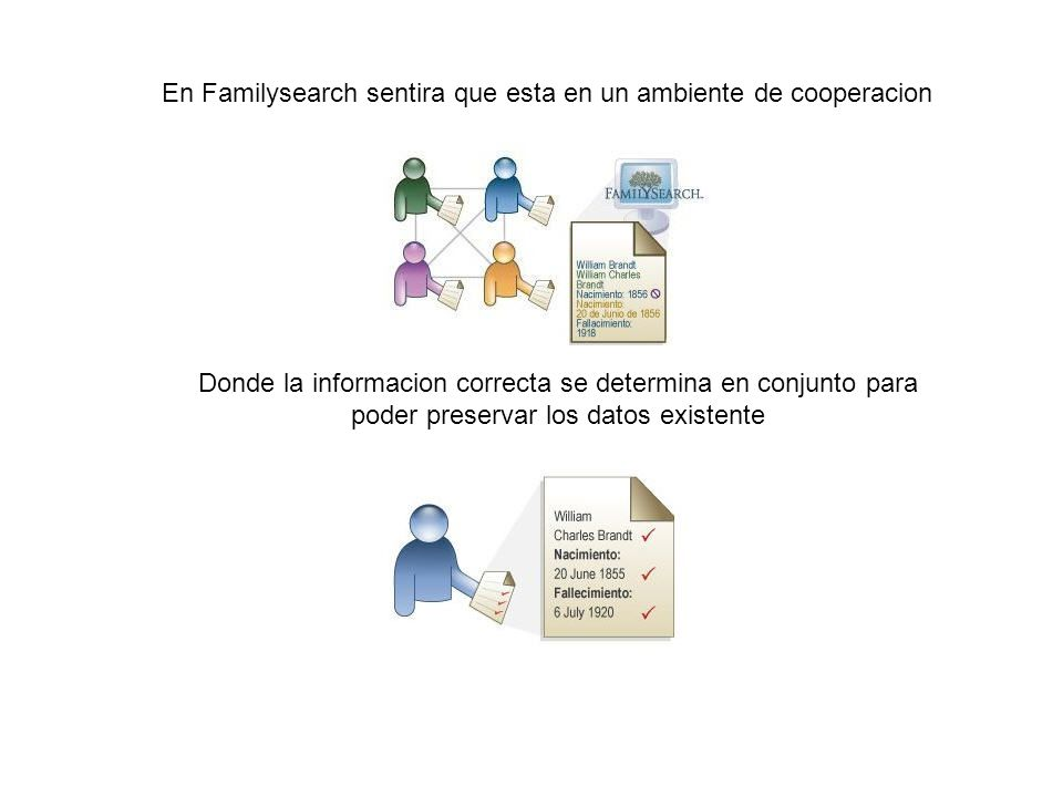 En Familysearch sentira que esta en un ambiente de cooperacion
