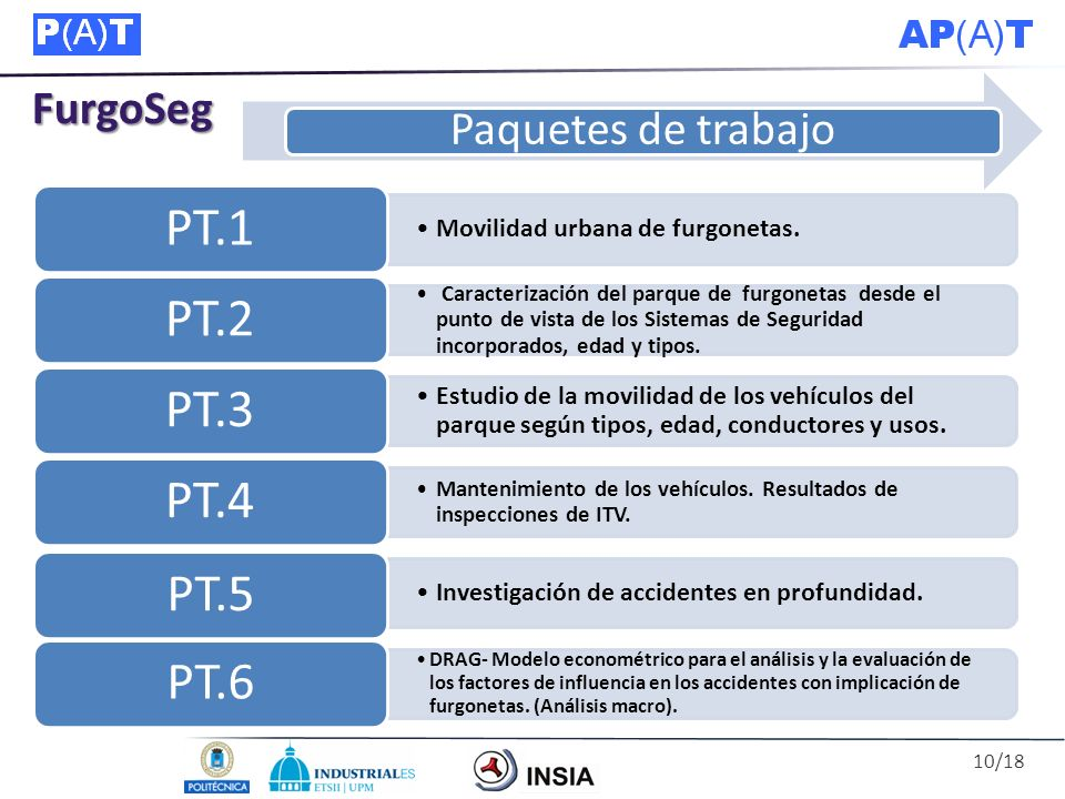 PT.5 PT.6 Paquetes de trabajo FurgoSeg