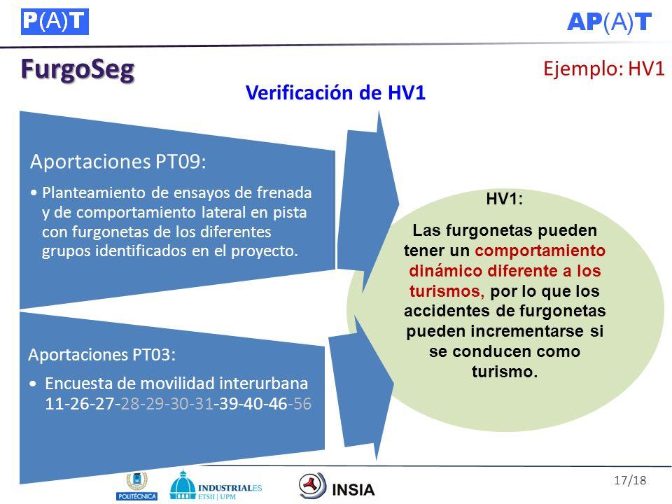 FurgoSeg Ejemplo: HV1 Verificación de HV1 Aportaciones PT03: