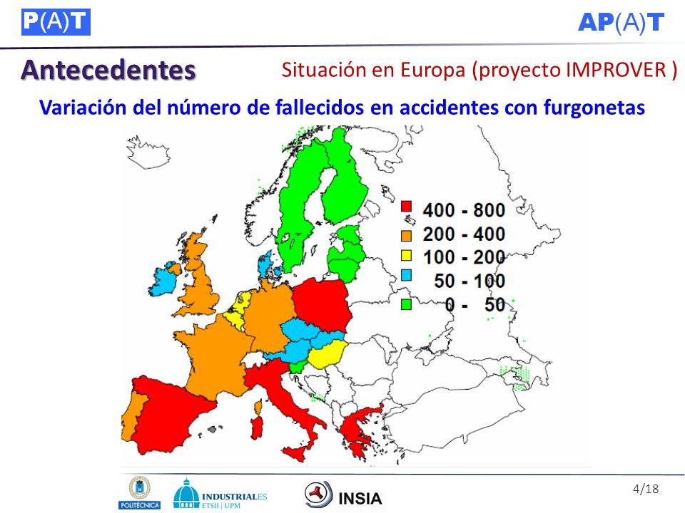 Variación del número de fallecidos en accidentes con furgonetas