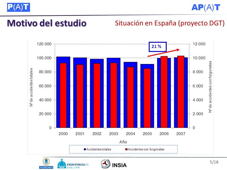 Situación en España (proyecto DGT)