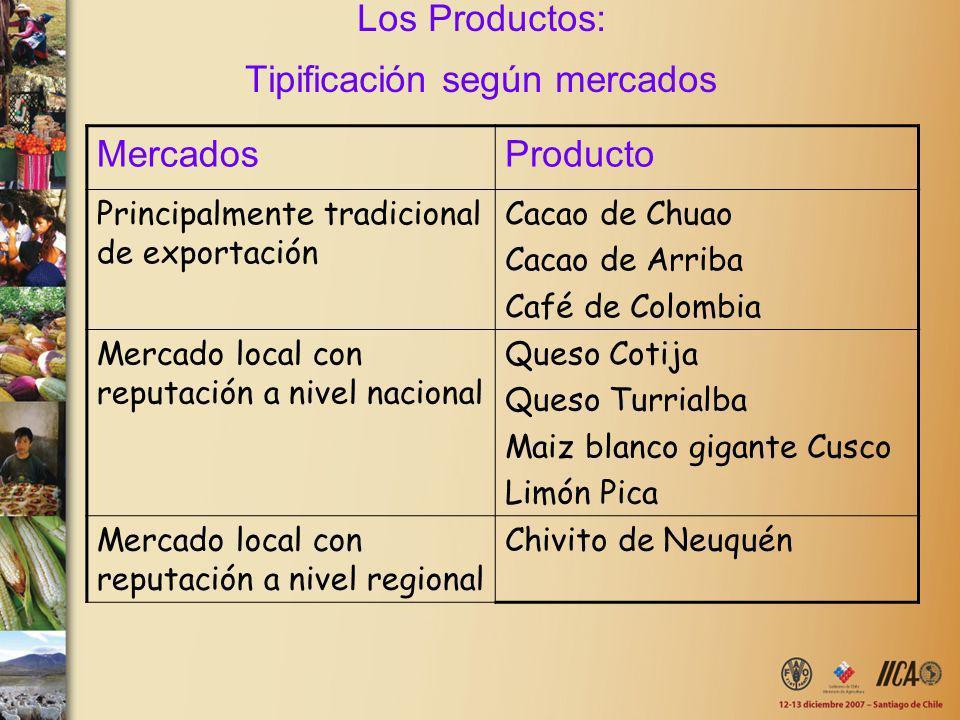 Los Productos: Tipificación según mercados