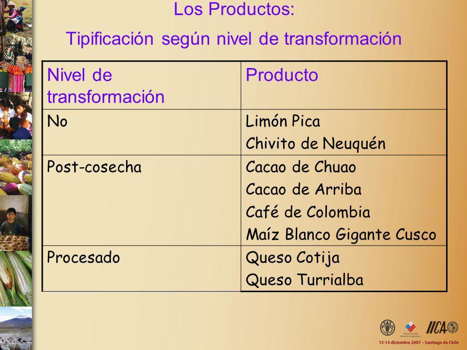 Los Productos: Tipificación según nivel de transformación