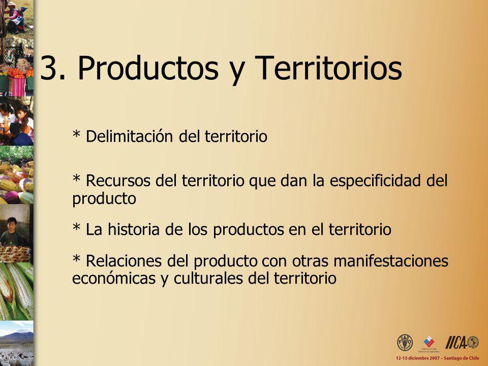 3. Productos y Territorios * Delimitación del territorio