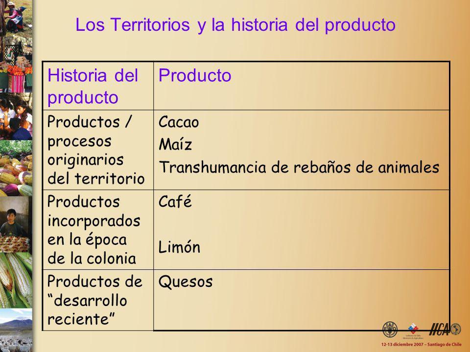 Los Territorios y la historia del producto