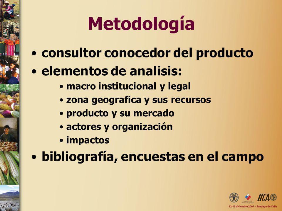 Metodología consultor conocedor del producto elementos de analisis: