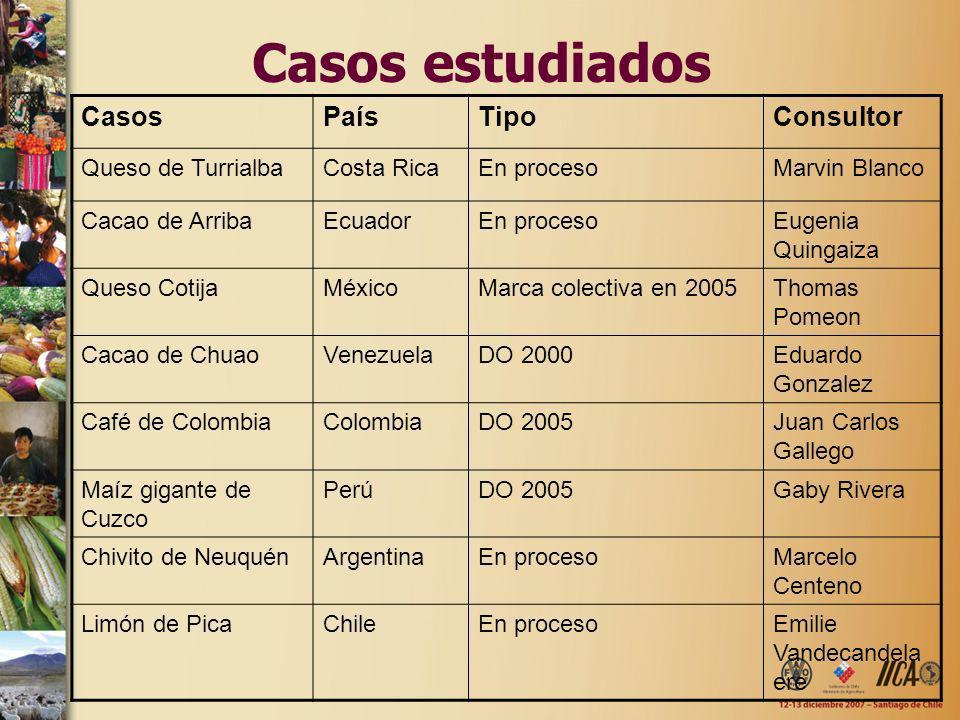 Casos estudiados Casos País Tipo Consultor Queso de Turrialba