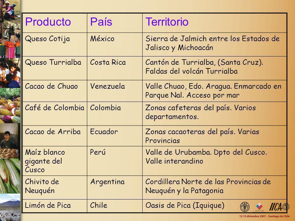 Producto País Territorio Queso Cotija México